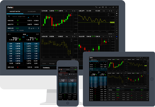 fortex-6-interface-desktop-web-mobile-trading-any-platform-any-device_1
