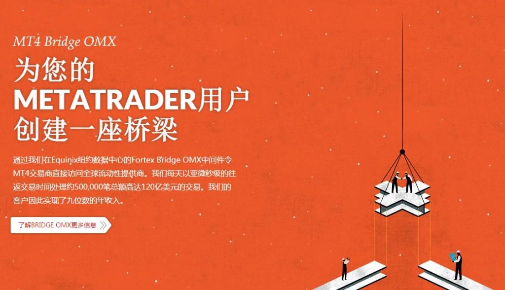 方达领先科技助您成功开启经纪商Brokerage业务