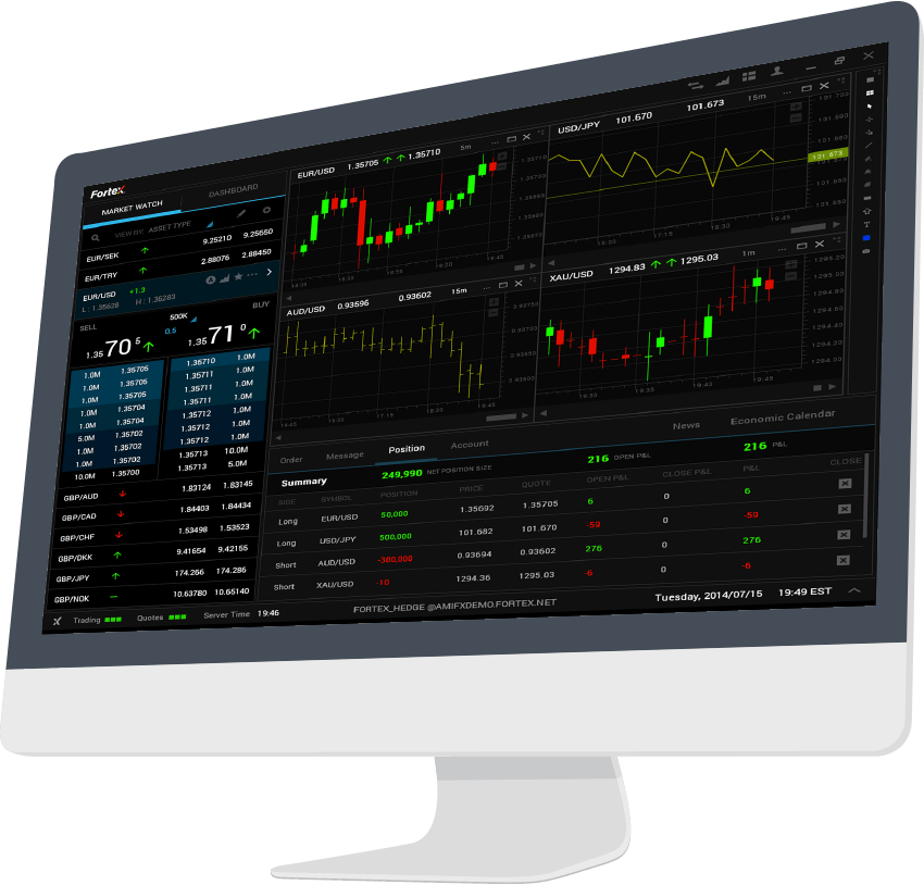 The intuitive Fortex 6 interface is designed to optimize desktop, web-based, and mobile trading. It's algo-ready. The AlgoX algorithmic trading engine lets you script your own auto­mated trading strategies.