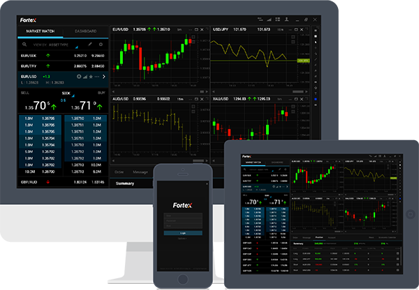 Os financial trading system
