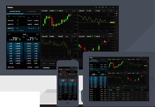 Forex linux platform